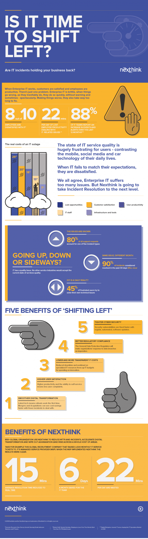 Infographie Nexthink