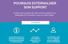 Infographie : Pourquoi confier son service support à un partenaire ?